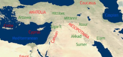 origin of the palestinians